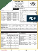 docslide.fr_fiche-technique-clio-iipdf.pdf