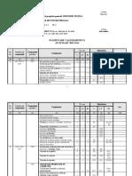 Planificare calendaristică TEHNOLOGII GENERALE DIN TEXTILE PIELĂRIE