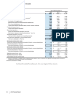 Pfizer_2015_Financial_Statements_and_Notes.pdf