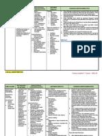 Drug study RLE.docx