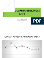 Lokmin Pkm Klb Juli 2018