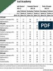 081418_webSCLASSICAL GA_SAV (3).pdf