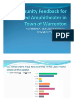 Survey Response Data for amphitheater