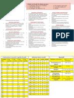 Schermo del DM.pdf