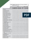 Tabla-Parametrica.pdf