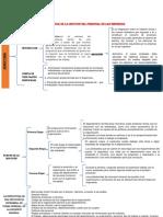 Cuadro Sinoptico de La Importancia de Induccion de Personal en Las Empresas. Sena (2)