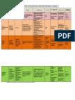 DiferenciasPOT-PAT-PDU-ZEE.pdf