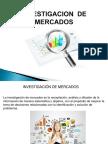 Investigacion de Mercado Unidad I