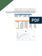 La Ecuación de Antoine Correlaciona La Presión de Vapor de Los Líquidos Puros Con La Temperatura Según
