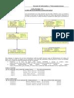 Guia_de_PLSQL_N8_Creacion_Funciones_Almacenadas.docx