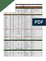 crucible prop tracking - sheet1  1