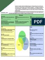 Sustainablilty Primer.pdf