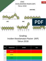 KMMR_Rekap Insiden Keselamatan Pasien 2018