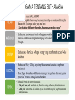 PC-DM