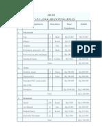 Contoh Anggarang Biaya Pengabmas