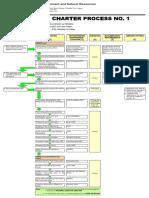 process. Free patent applications.pdf