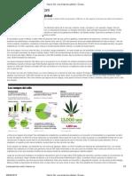 Narco SA, una empresa global - Expansión - CNNExpansion