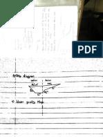 Kilonzo Notes