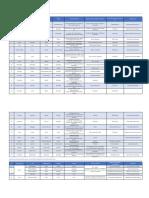 Directorio-UAIFVFS-230118-Estrategia-Rural.pdf