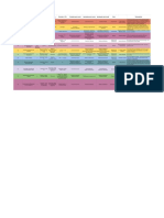 Electivas ISI UTN FRSF.pdf