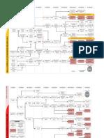 mallas 2006, 2016 y convalidación Ing. Mecánica.pdf