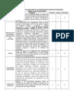 Matriz de Análisis de Los Involucrados en La Gestión de Los Residuos Sólidos Urbanos (3)