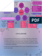 Mapa Conceptual Investigación de Mercados - Copia