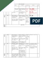 5M 2728周计划 - Copy.docx