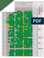 EEM NPTA LIST AND OVERALL ATTENADNACE ON 13-08-18.pdf