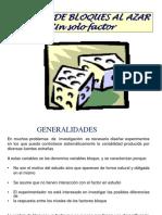 Modulo DBA Unifactorial