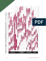 Tabla-de-desarrollo-Haizea-Llevant-0-5-años-.pdf