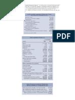 Problema 3.1 Financiera Pag.88