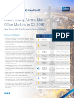 2018 Q2 Top Office Metros Report National