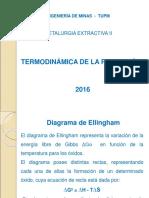 2 Termo de Reduc Ellingham