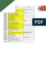 Lista de Epps