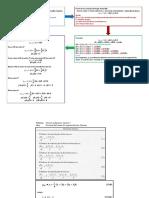 Simulación Dinámica de Reactor (Metodos de Runge-Kutta)