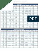 Tabela de Equivalencias de Materiais.pdf