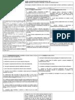 LDB - Artigos 8, 9 10, 11, 12 e 13