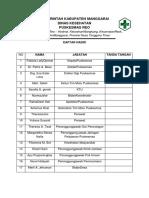 Daftar Hadir Pertemiuan Tim Mutu