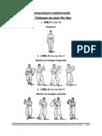 Nomenclature Taijiquan Wu Hao