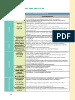 Aprendizajes esperados de Lenguaje y comunicación.pdf