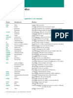 terminologia_medica.pdf