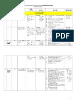 RPT-NUMERASI-PEMULIHAN-TAHUN-2.doc