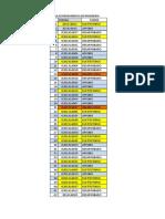 EVALUACIONES Simulacion to Delegado