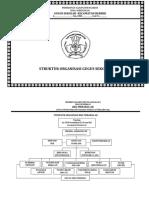 Struktur Organisasi Gugus