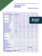TX Baru - Form DPOB-TRM Transmiter Metering Juni2018.xlsx