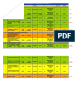 Informe Nº011 2011 DI GA SATP OCI Plan de Trabajo