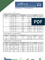 AMA - JS Pipe & Tube - Standard Comparison