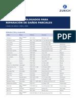 Talleres Homologados_metro_0km y en Garantia_WEB