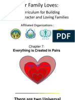 Chapter-7 Everything is Created in Pairs v2